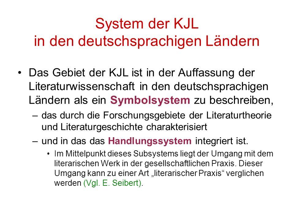 System der KJL in den deutschsprachigen Ländern