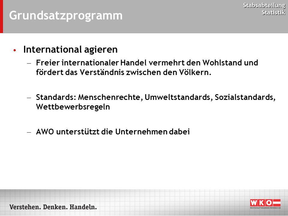 Grundsatzprogramm International agieren