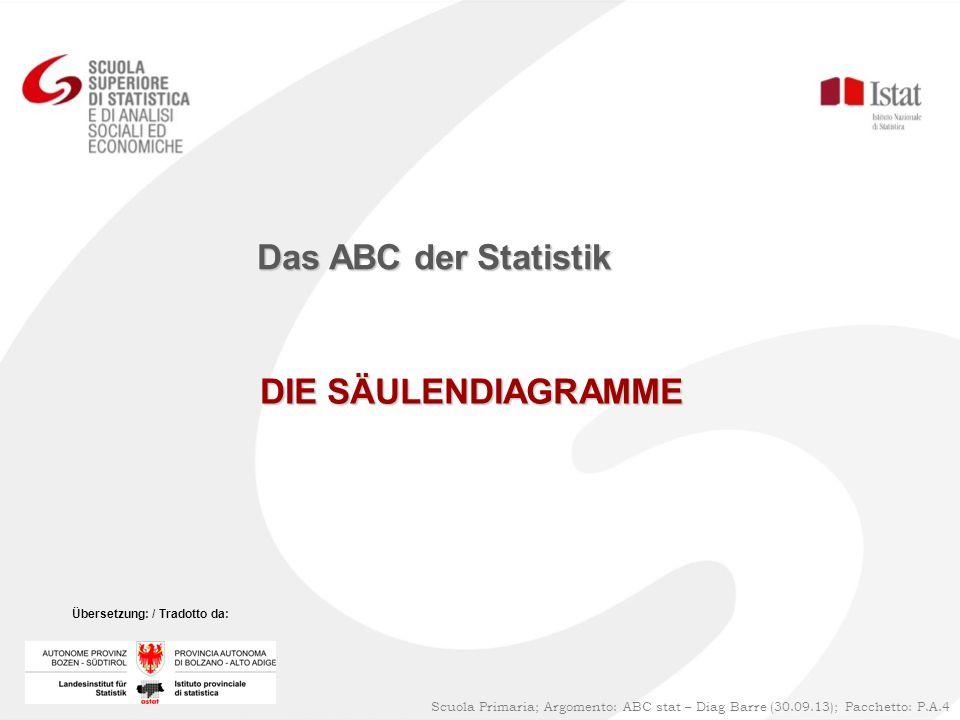 Das ABC der Statistik DIE SÄULENDIAGRAMME 1