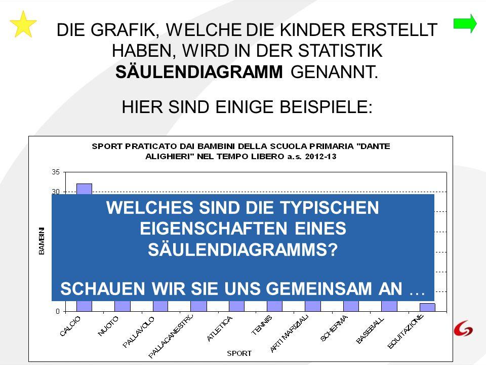 WELCHES SIND DIE TYPISCHEN EIGENSCHAFTEN EINES SÄULENDIAGRAMMS