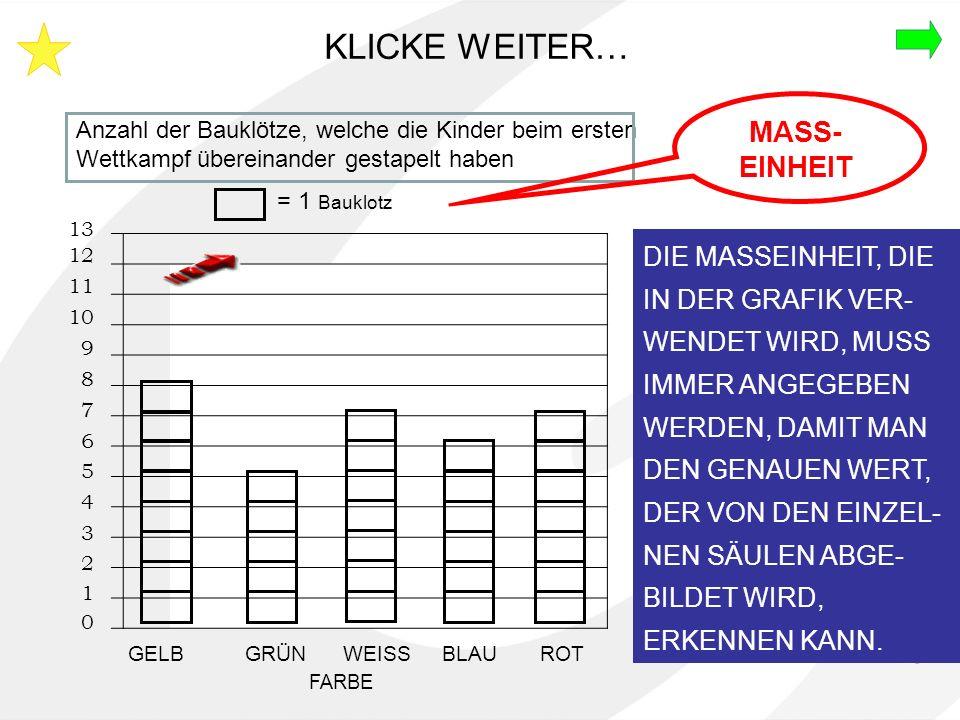 KLICKE WEITER… MASS-EINHEIT