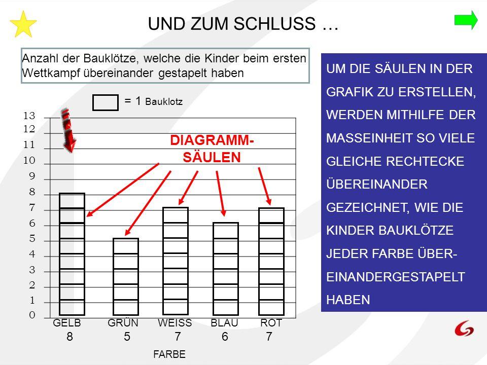 Erfreut Anhängerbremsdraht Diagramm Bilder - Der Schaltplan ...