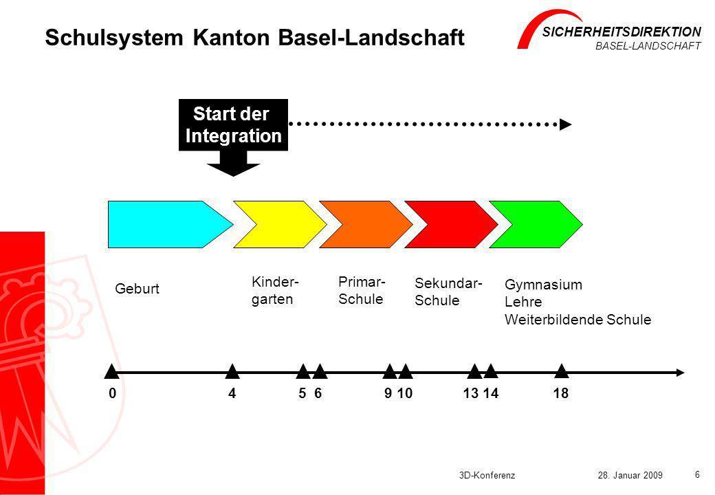 Schulsystem Kanton Basel-Landschaft