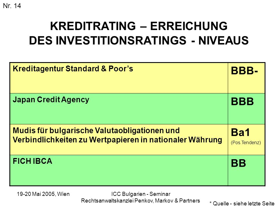 KREDITRATING – ERREICHUNG DES INVESTITIONSRATINGS - NIVEAUS