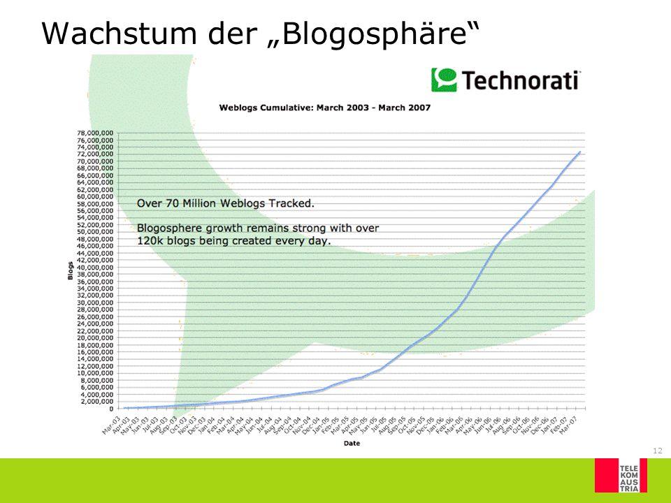 """Wachstum der """"Blogosphäre"""