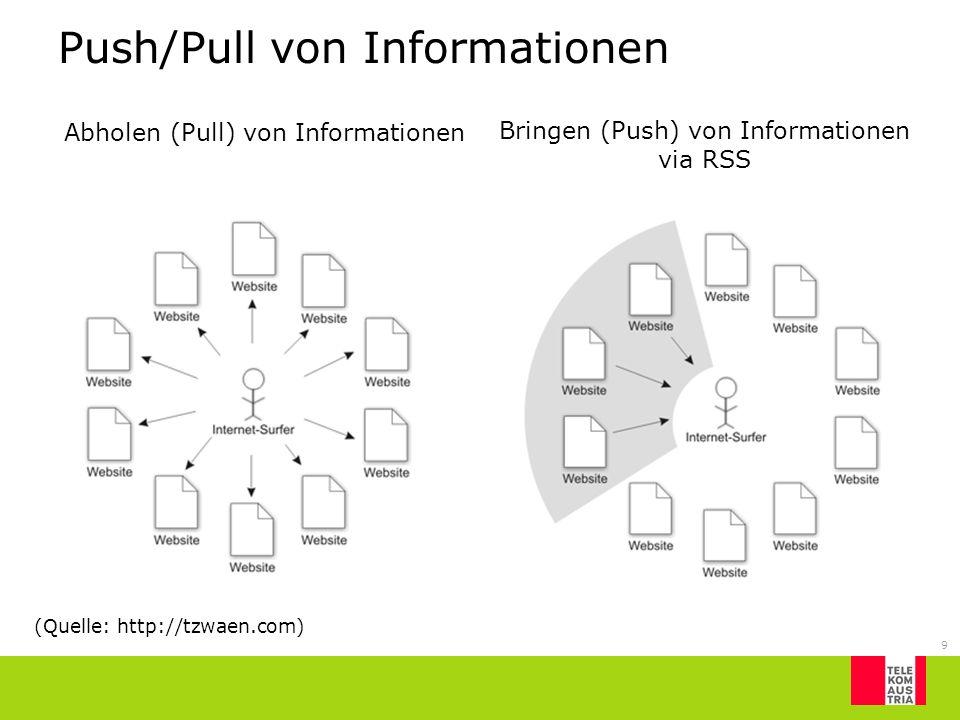Push/Pull von Informationen
