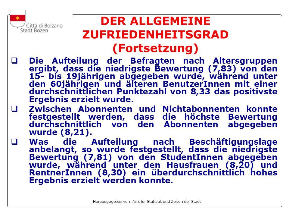 DER ALLGEMEINE ZUFRIEDENHEITSGRAD (Fortsetzung)
