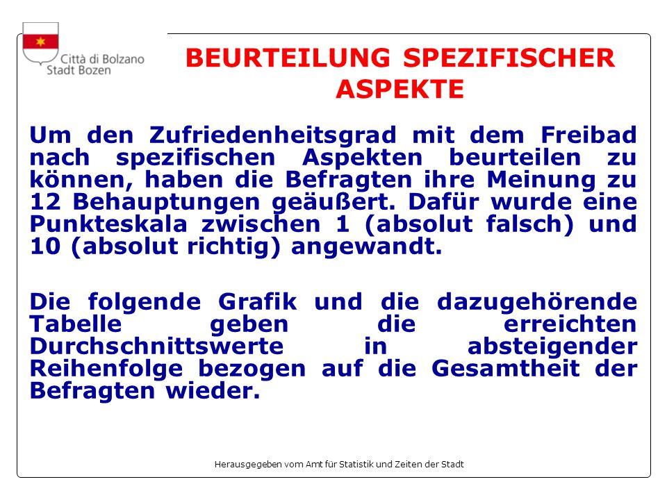 BEURTEILUNG SPEZIFISCHER ASPEKTE
