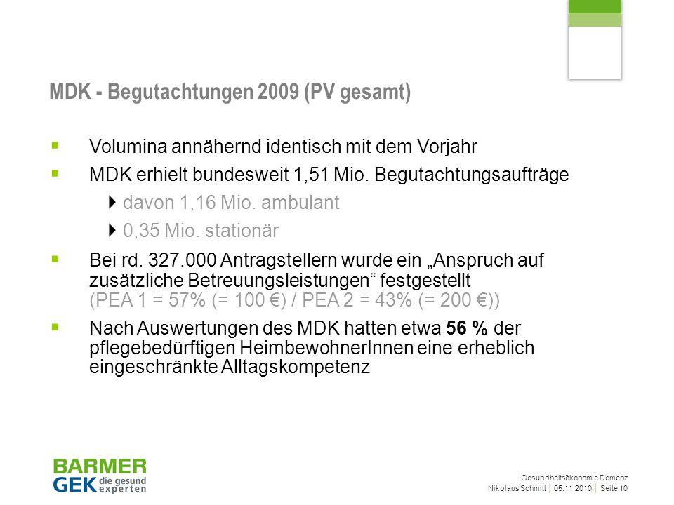 MDK - Begutachtungen 2009 (PV gesamt)