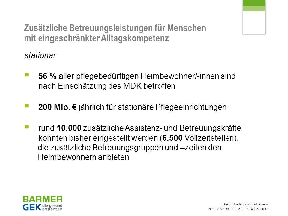 200 Mio. € jährlich für stationäre Pflegeeinrichtungen