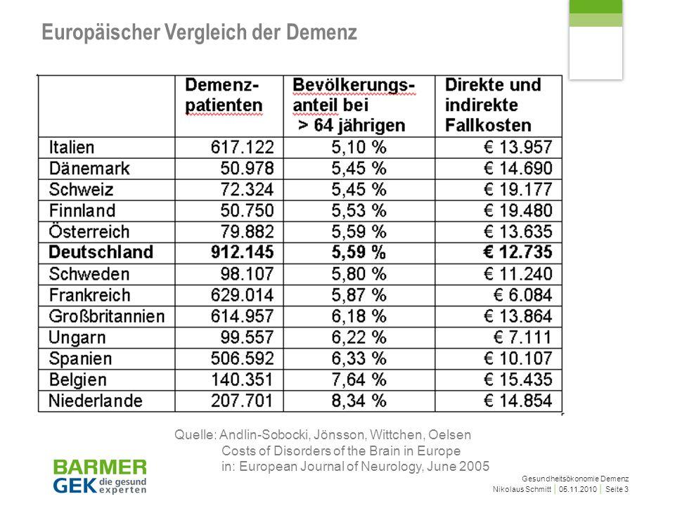 Europäischer Vergleich der Demenz