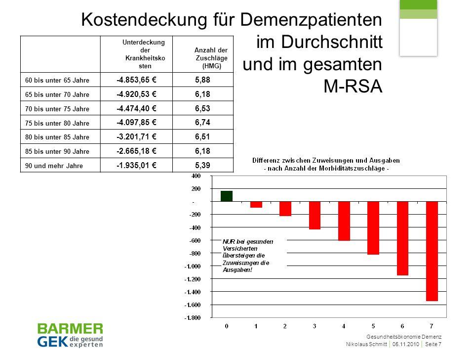 Unterdeckung der Krankheitskosten Anzahl der Zuschläge (HMG)