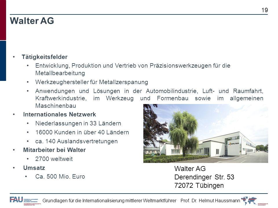 Walter AG Walter AG Derendinger Str. 53 72072 Tübingen