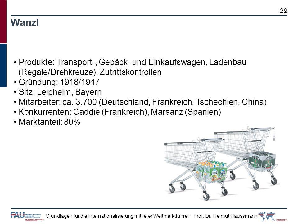 Wanzl Produkte: Transport-, Gepäck- und Einkaufswagen, Ladenbau (Regale/Drehkreuze), Zutrittskontrollen.