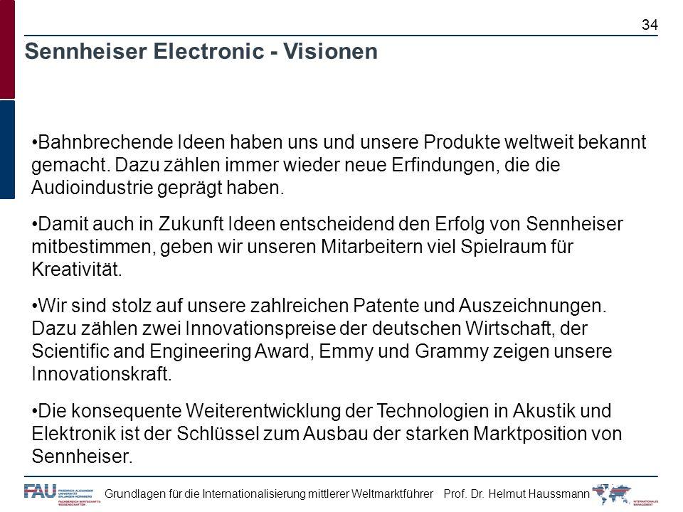 Sennheiser Electronic - Visionen