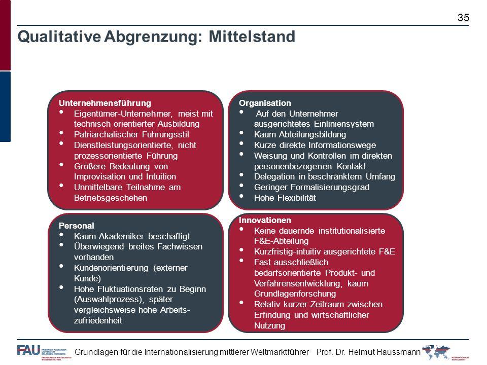 Qualitative Abgrenzung: Mittelstand