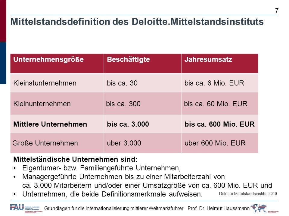 Mittelstandsdefinition des Deloitte.Mittelstandsinstituts