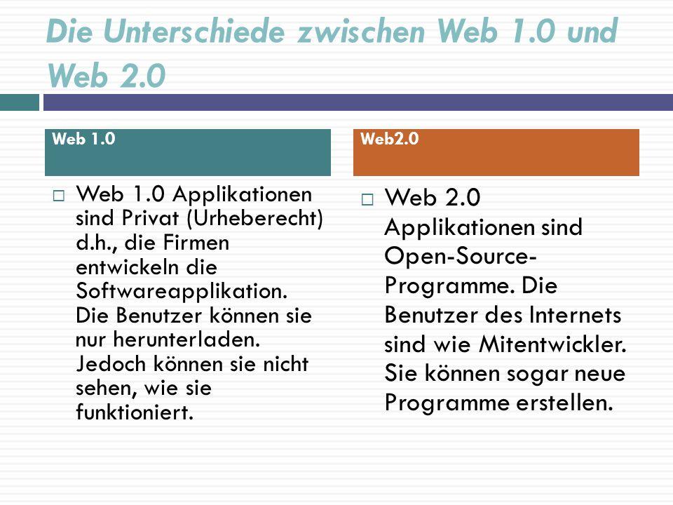 Die Unterschiede zwischen Web 1.0 und Web 2.0