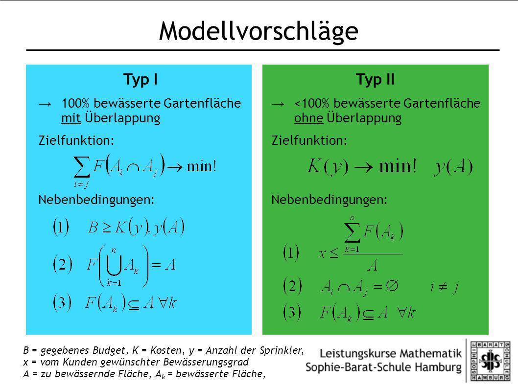 Modellvorschläge Typ I Typ II