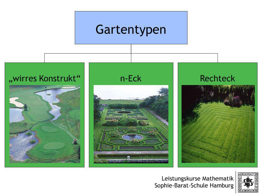 """Gartentypen """"wirres Konstrukt n-Eck Rechteck"""