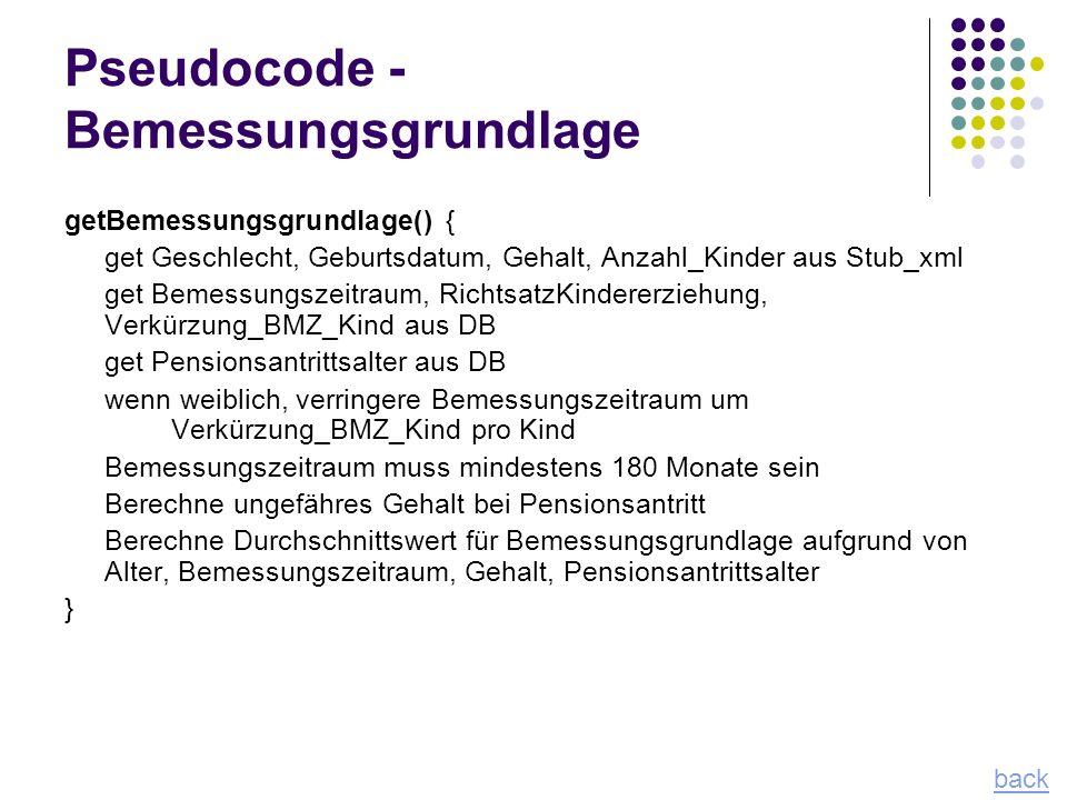 Pseudocode - Bemessungsgrundlage