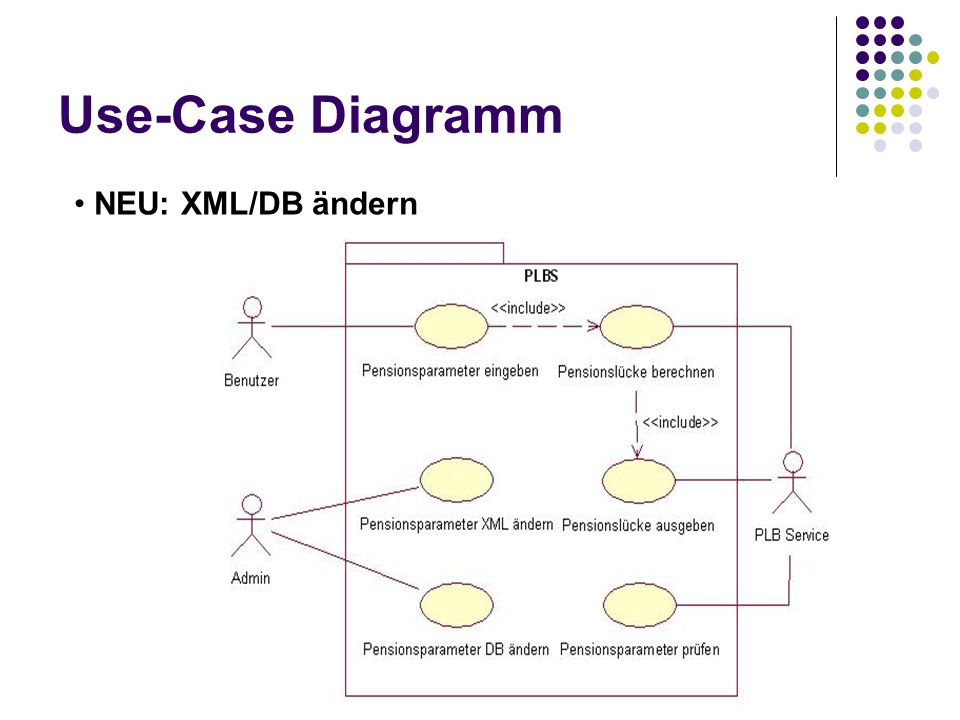 Use-Case Diagramm NEU: XML/DB ändern