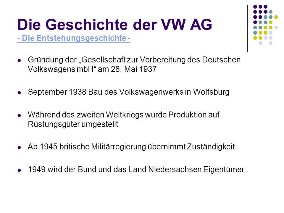 Die Geschichte der VW AG - Die Entstehungsgeschichte -