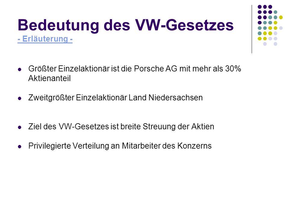Bedeutung des VW-Gesetzes - Erläuterung -