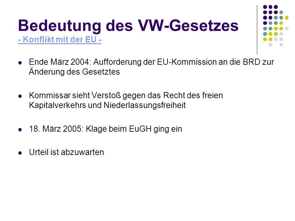 Bedeutung des VW-Gesetzes - Konflikt mit der EU -