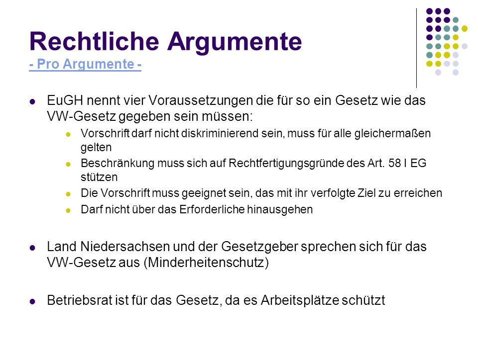 Rechtliche Argumente - Pro Argumente -