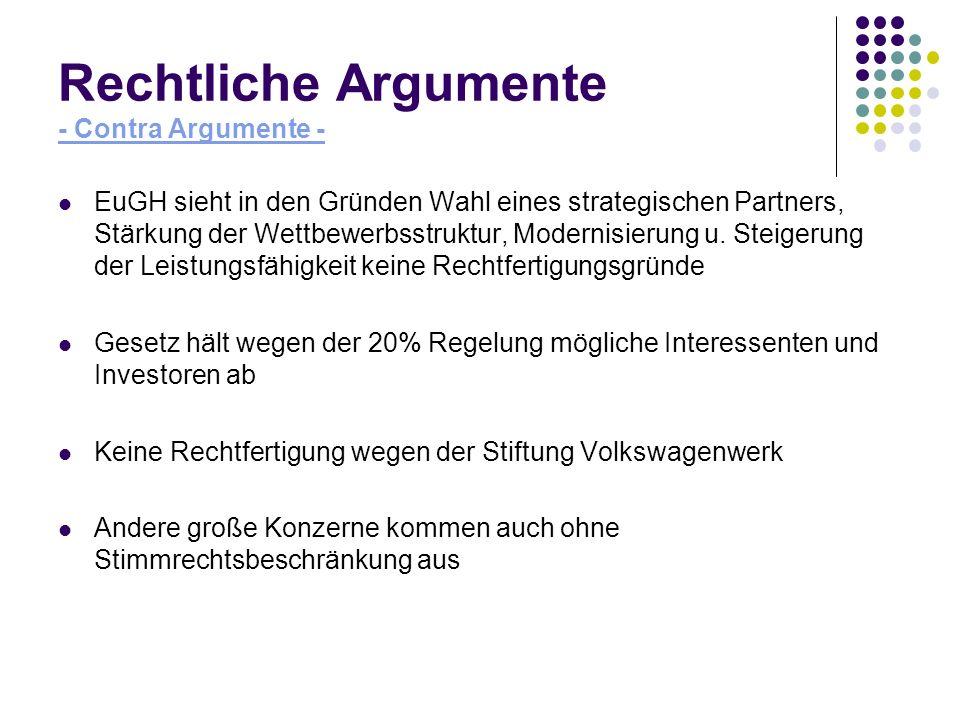 Rechtliche Argumente - Contra Argumente -