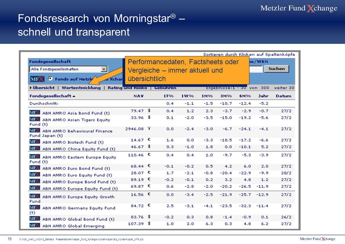 Fondsresearch von Morningstar – schnell und transparent