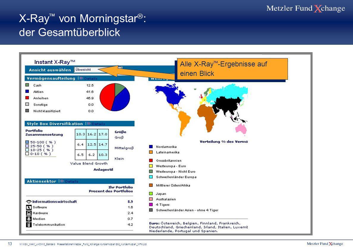 X-Ray von Morningstar: der Gesamtüberblick