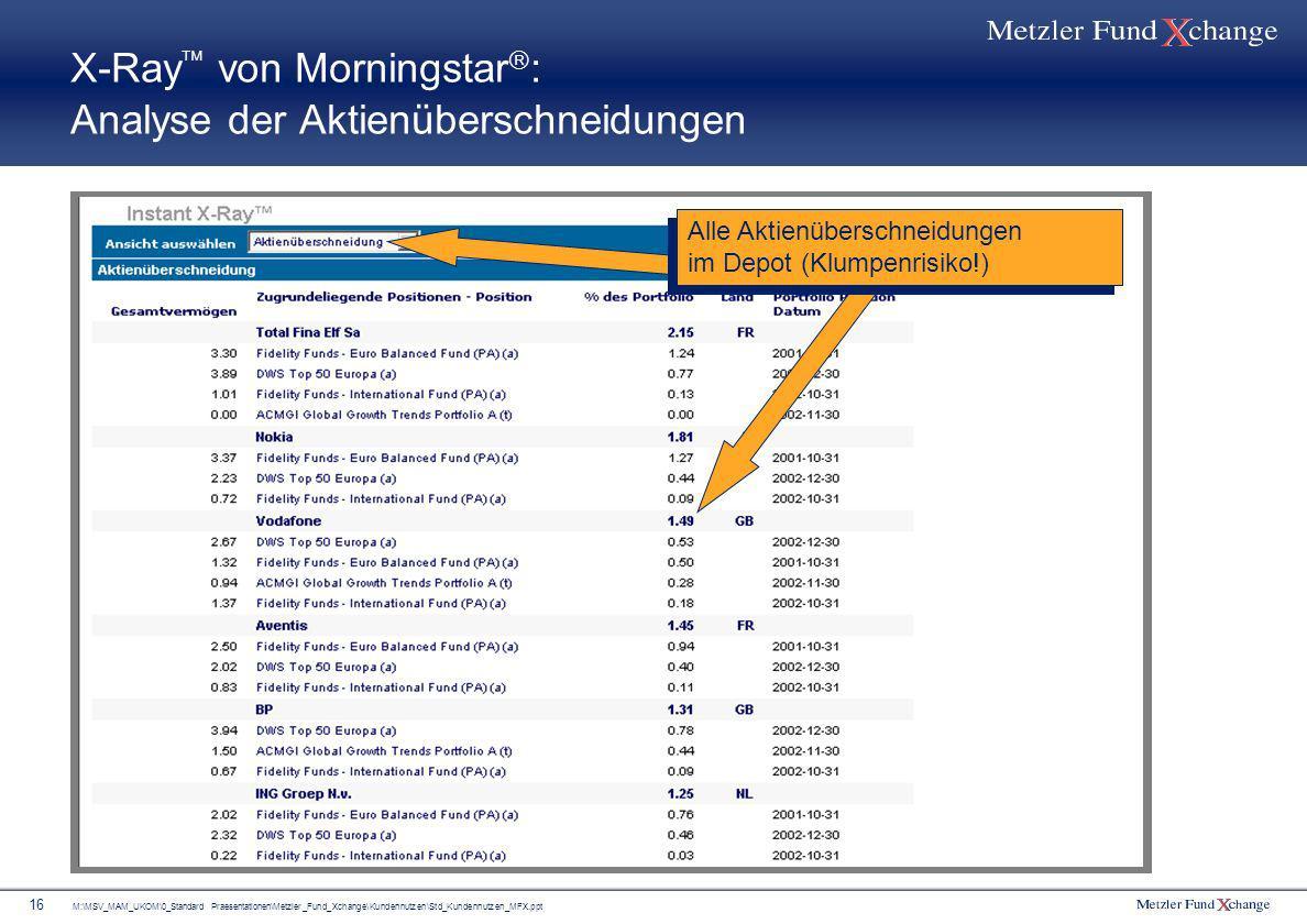 X-Ray von Morningstar: Analyse der Aktienüberschneidungen