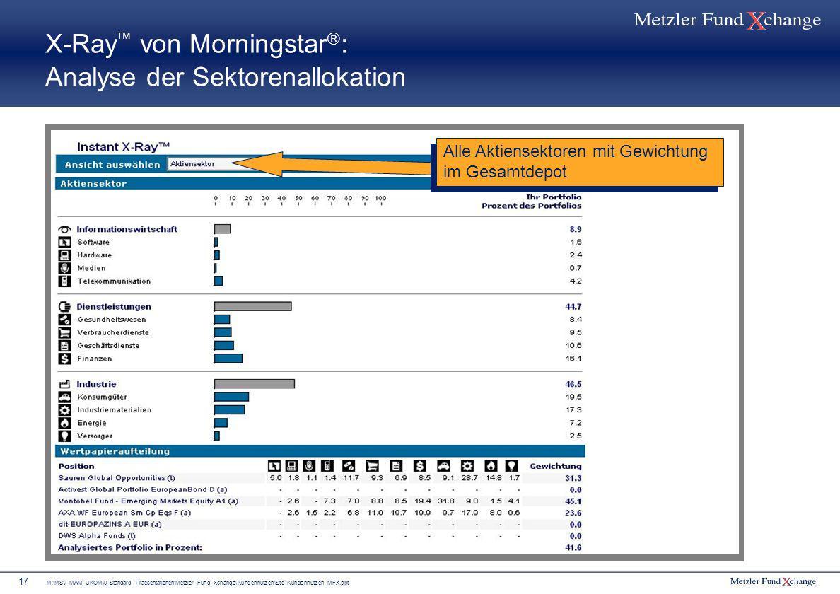 X-Ray von Morningstar: Analyse der Sektorenallokation