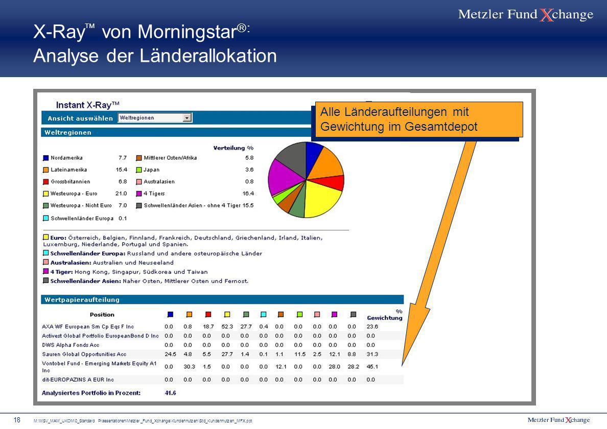 X-Ray von Morningstar: Analyse der Länderallokation
