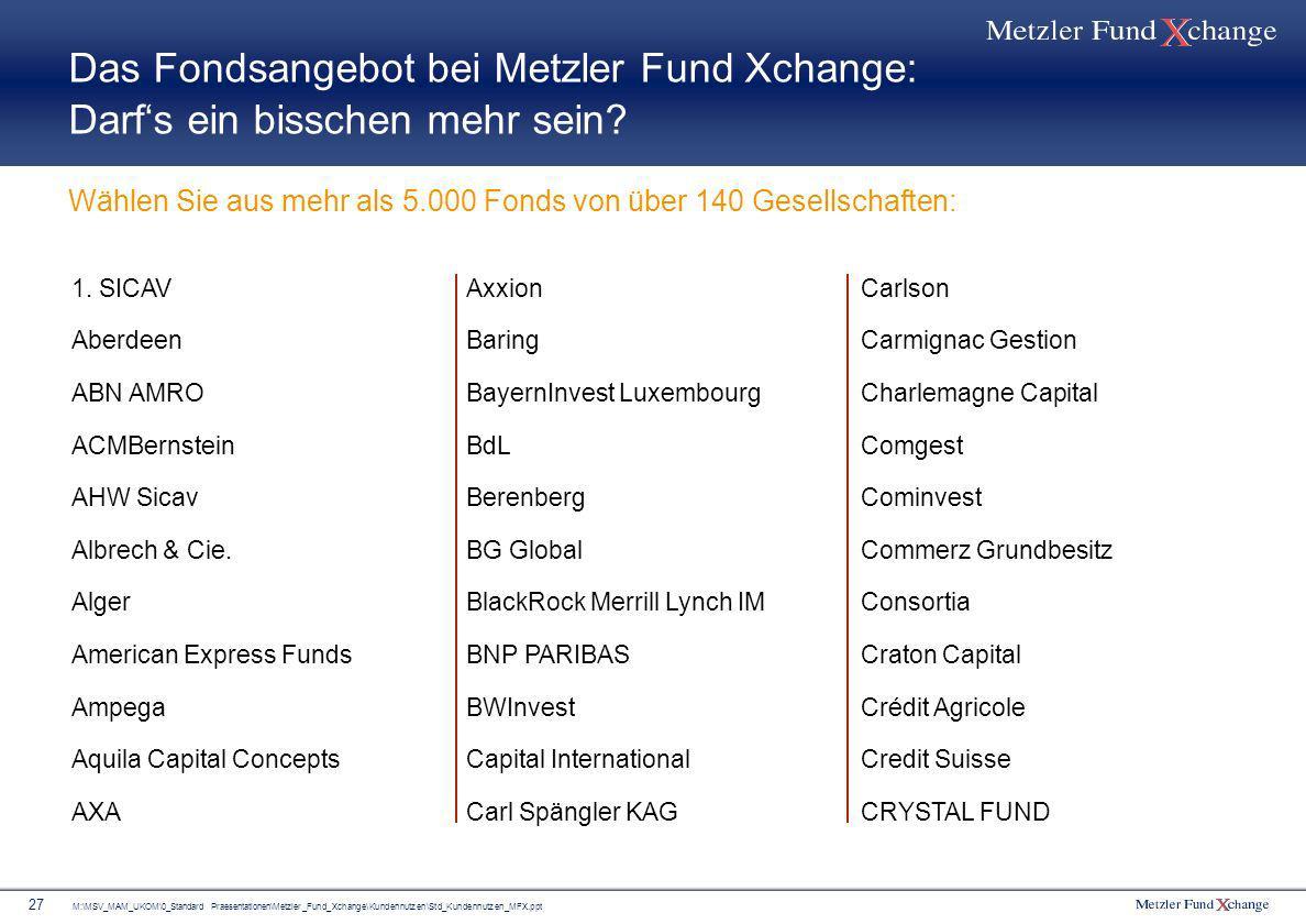 Das Fondsangebot bei Metzler Fund Xchange: Darf's ein bisschen mehr sein Wählen Sie aus mehr als 5.000 Fonds von über 140 Gesellschaften: