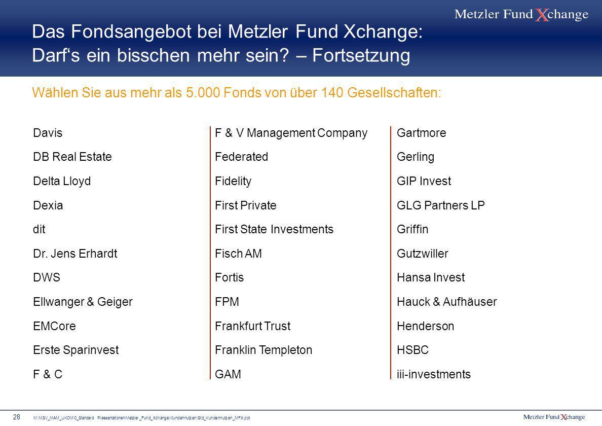 Das Fondsangebot bei Metzler Fund Xchange: Darf's ein bisschen mehr sein – Fortsetzung Wählen Sie aus mehr als 5.000 Fonds von über 140 Gesellschaften: