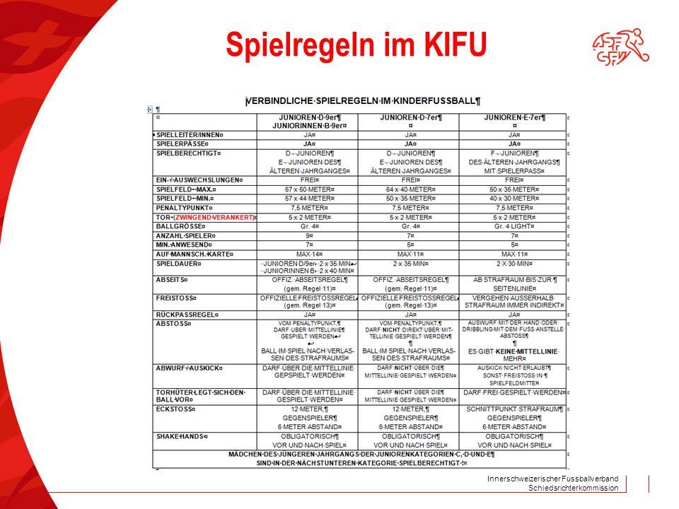 Spielregeln im KIFU