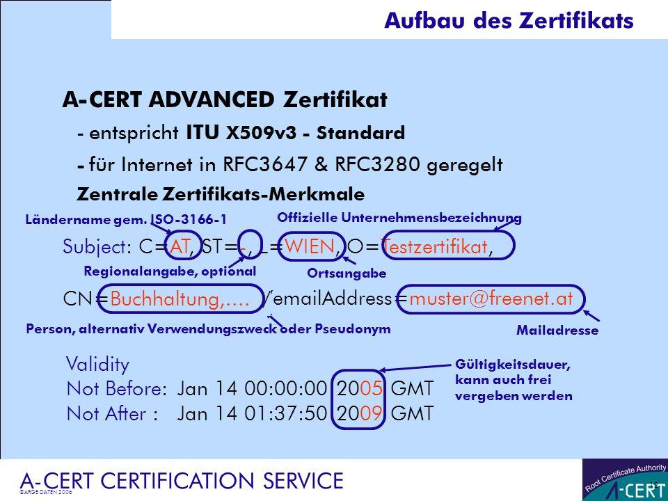 Aufbau des Zertifikats