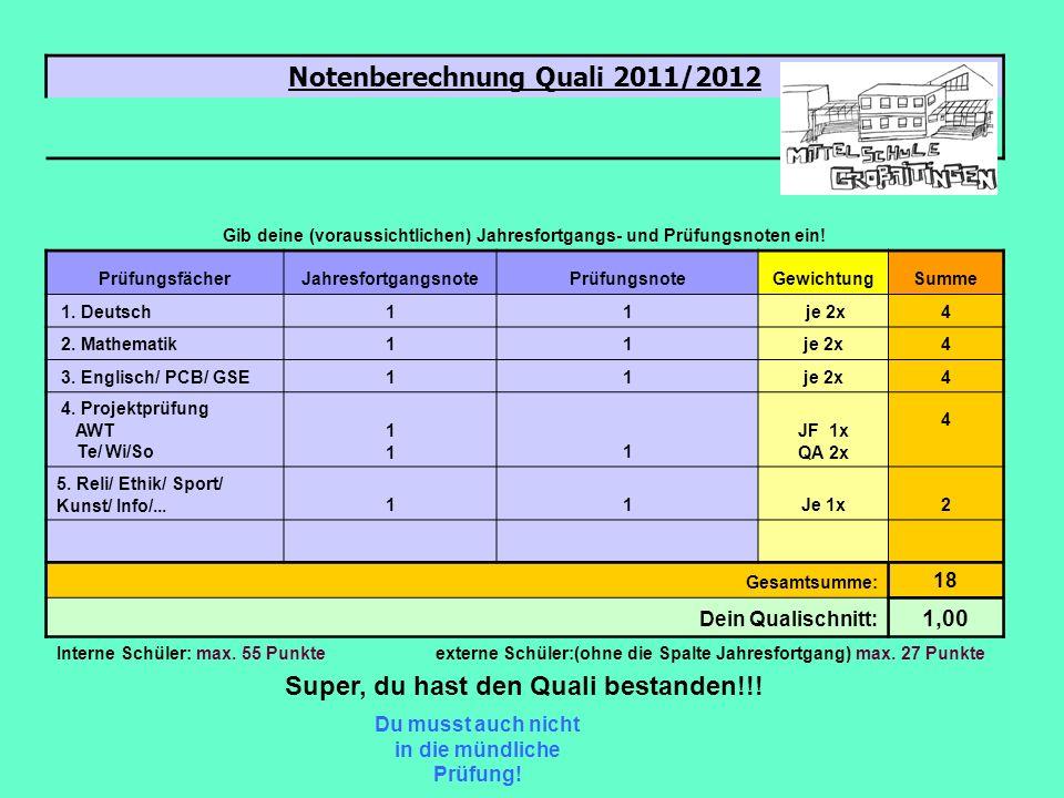 Notenberechnung Quali 2011/2012
