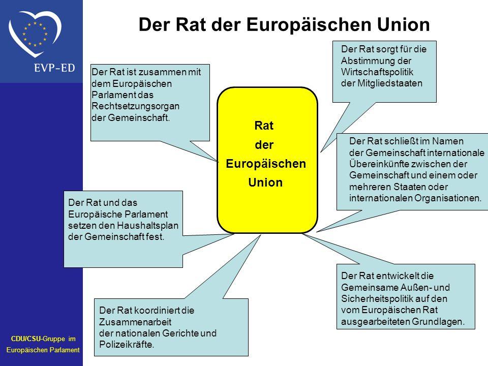 Der Rat der Europäischen Union