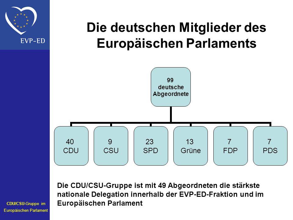 Die deutschen Mitglieder des Europäischen Parlaments