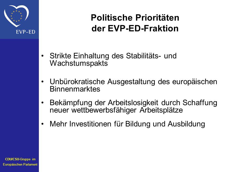 Politische Prioritäten der EVP-ED-Fraktion