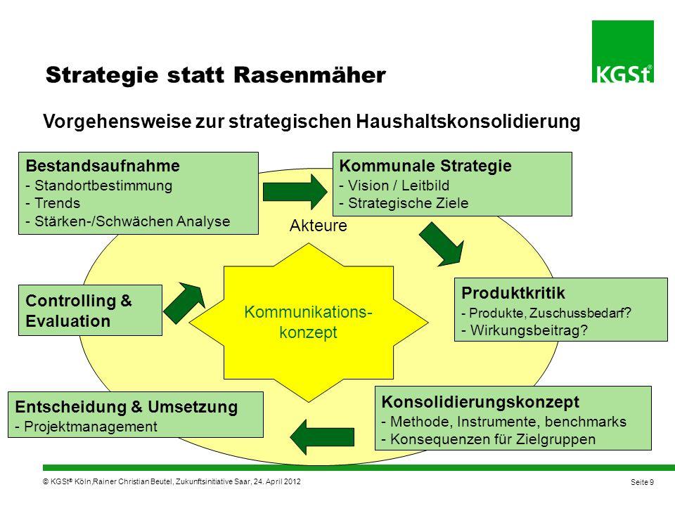 Vorgehensweise zur strategischen Haushaltskonsolidierung