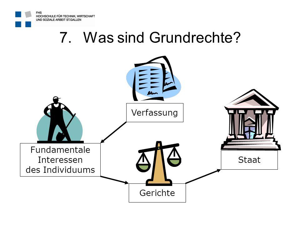 Was sind Grundrechte Verfassung Fundamentale Interessen Staat