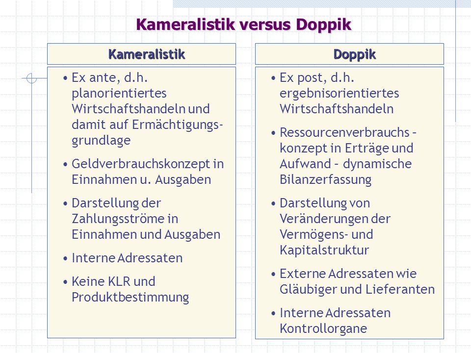 Kameralistik versus Doppik