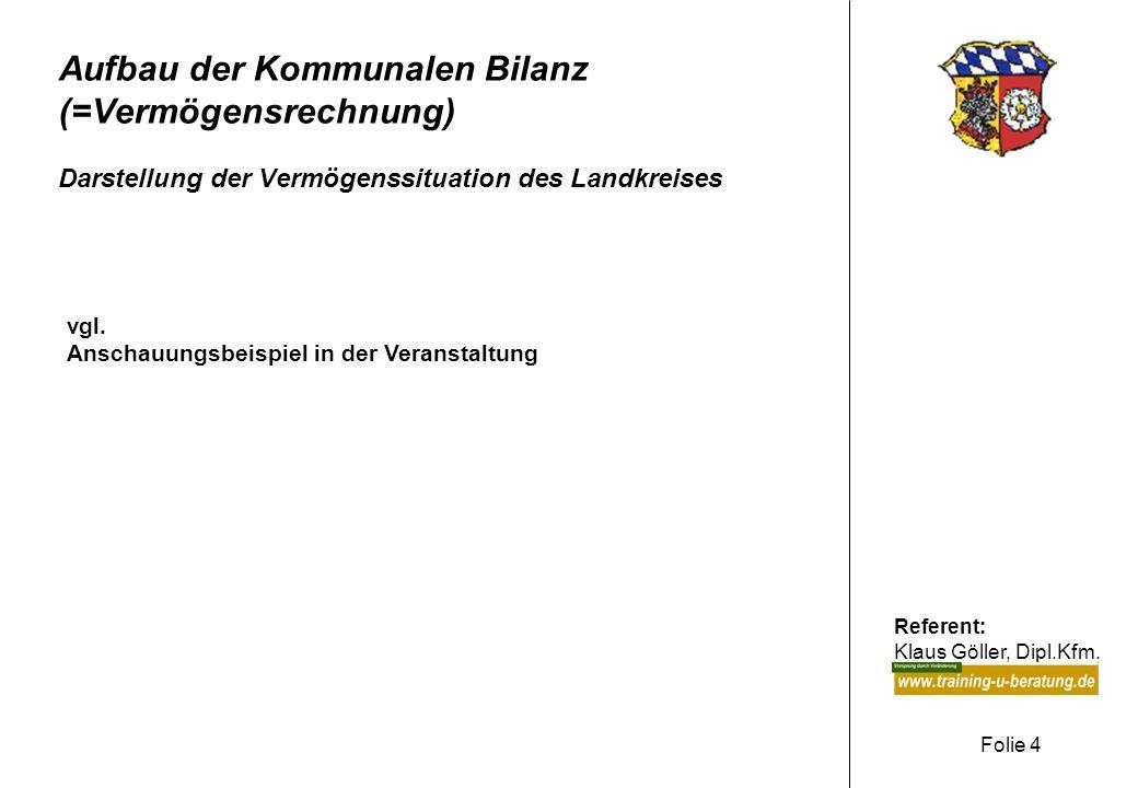 Aufbau der Kommunalen Bilanz (=Vermögensrechnung) Darstellung der Vermögenssituation des Landkreises