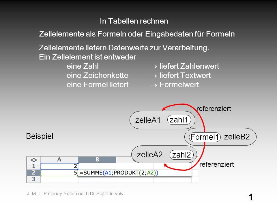 Zellelemente als Formeln oder Eingabedaten für Formeln