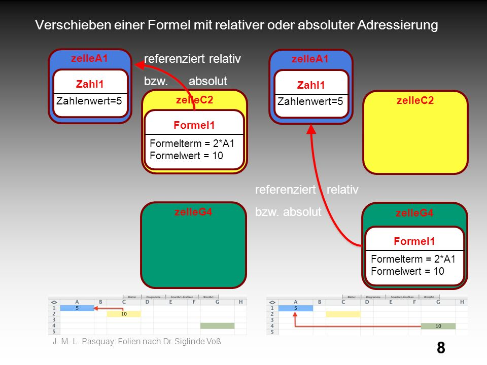 Verschieben einer Formel mit relativer oder absoluter Adressierung
